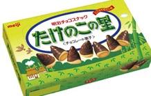 第1回 お菓子総選挙 チョコレート部門