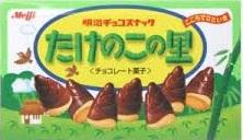「明治」のお菓子の売上ランキング